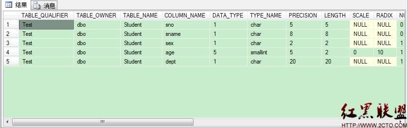 sql server里查询表结构命令